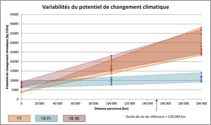 variabilité_changement_climatique