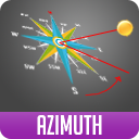 position_soleil_azimuth