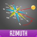 position_soleil_azimuth