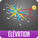 position_soleil_elevation